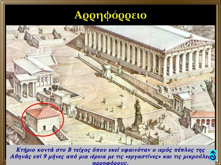 Αρρηφόρρειο Κτήριο κοντά στο Β τείχος όπου εκεί υφαινόταν ο ιερός πέπλος της Αθηνάς επί 9 μήνες από μια ιέρεια με τις «εργ...