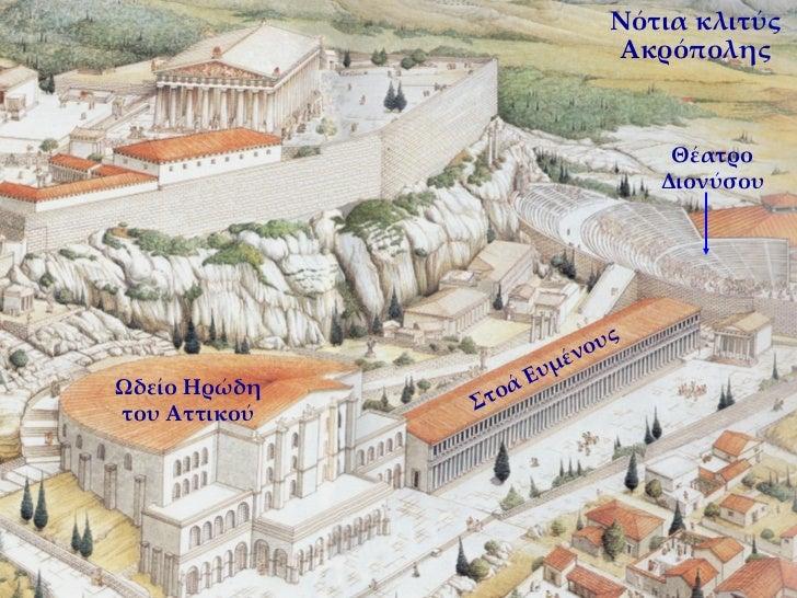 Ωδείο Ηρώδη του Αττικού Θέατρο Διονύσου Στοά Ευμένους Νότια κλιτύς Ακρόπολης
