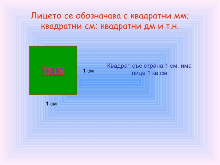 Лицето се обозначава с квадратни мм; квадратни см; квадратни дм и т.н. 1 см 1 см Квадрат със страна 1 см, има лице 1 кв.см...