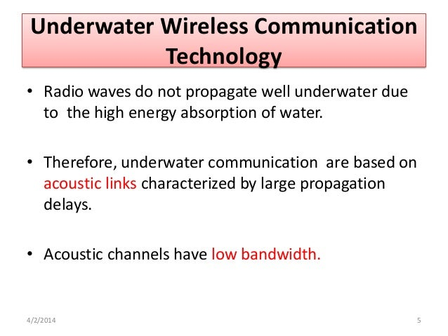 Through-Water Communications