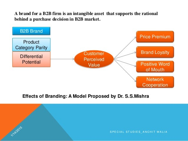 branding in b2b B2b branding it's no longer business-as-usual in the b2b marketplace long- held beliefs are giving way to new opportunities.
