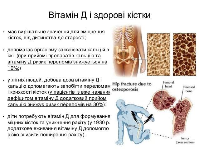 Вітамін д Slide 3