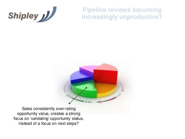 Pipeline Review Meetings: increasingly unproductive? Slide 2