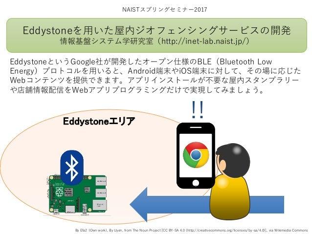 Eddystoneを用いた屋内ジオフェンシングサービスの開発 情報基盤システム学研究室(http://inet-lab.naist.jp/) NAISTスプリングセミナー2017 By Efa2 (Own work), By Uyen, fro...