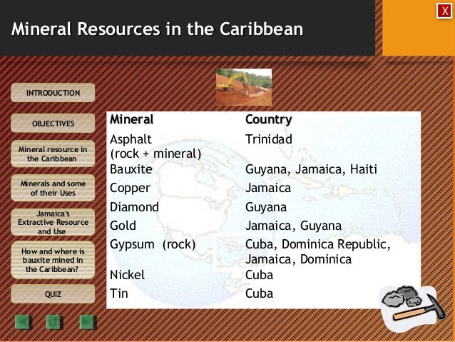 types of mineral resources pdf