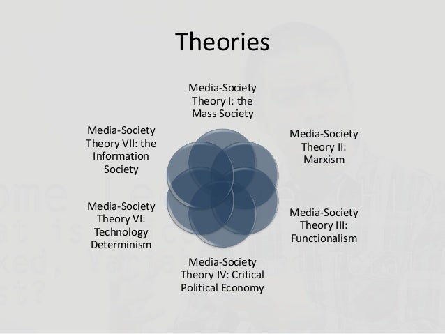 theories in media and society Describe all normative theories and suggest a normative theory or combination of normative theory for pakistan normative theory normative theory is related to the social norms and traditions of society, which actually talks about the operations of media, that how media should operate in the society without crossing the social norms of society.