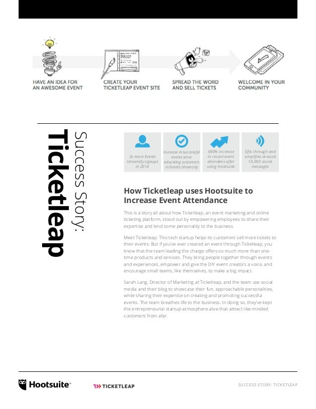 Success Story: Ticketleap