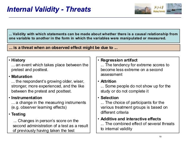 type of validity in research Types of validity content validity criterion- related validity construct validity predictive validity concurrent validity 8 content validitya type of validation that refers to the relationship between a test and the instructional objectives.