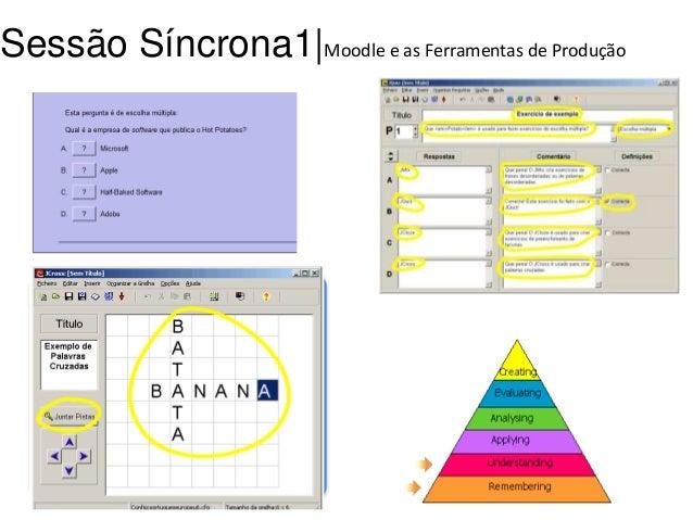 Sessão Síncrona1|Moodle e as Ferramentas de Produção