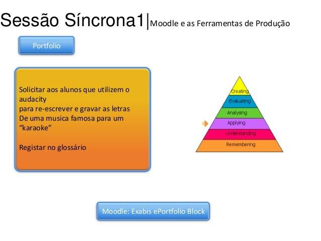 Sessão Síncrona1|Moodle e as Ferramentas de Produção Portfolio  Solicitar aos alunos que utilizem o audacity para re-escre...