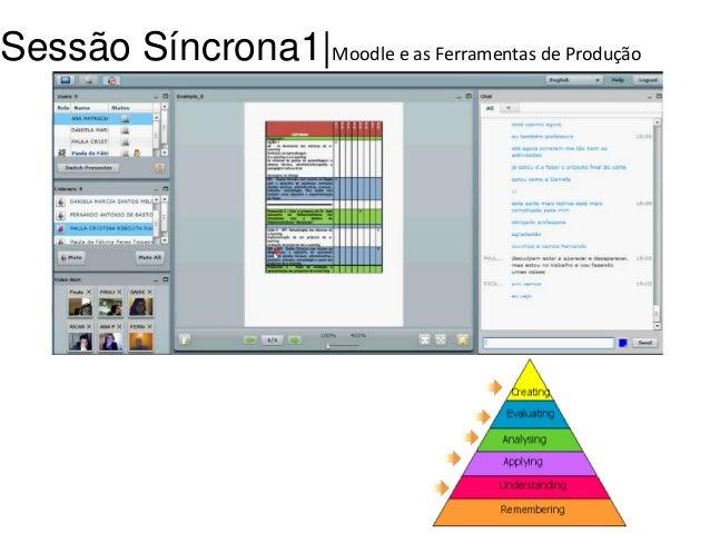Sessão Síncrona1|Moodle e as Ferramentas de Produção  __