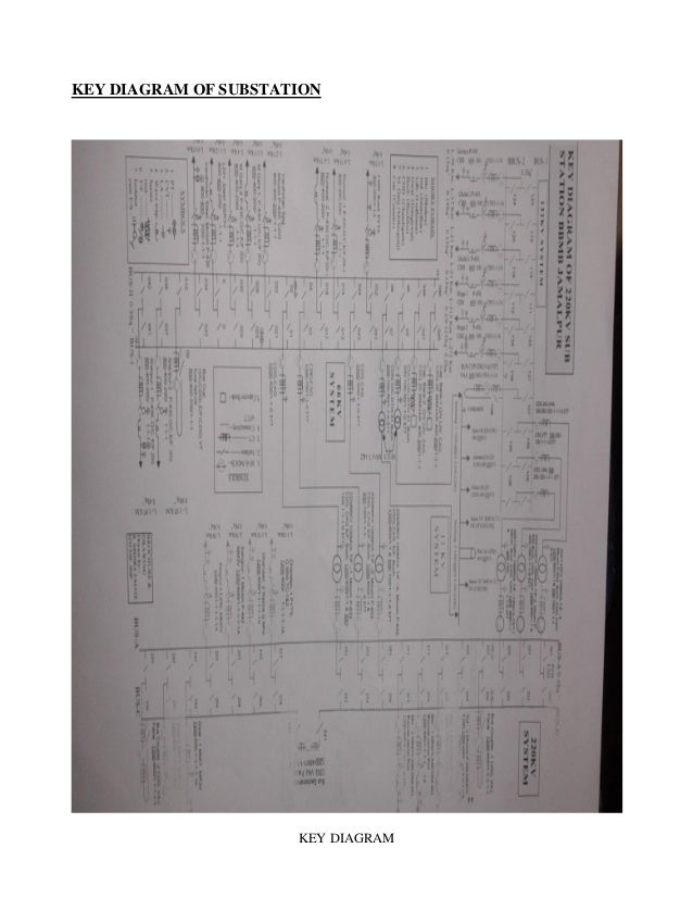 Substation 220 kv key diagram of substation key diagram ccuart Images