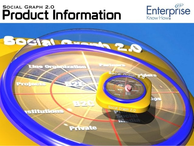 Product Information Social Graph 2.0