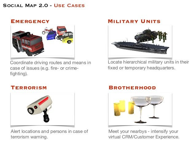 Coordinate driving routes and means in case of issues (e.g. fire- or crime- fighting). Emergency Locate hierarchical militar...