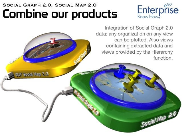 Social Graph 2.0, Social Map 2.0 Combine our products Integration of Social Graph 2.0 data: any organization on any view c...