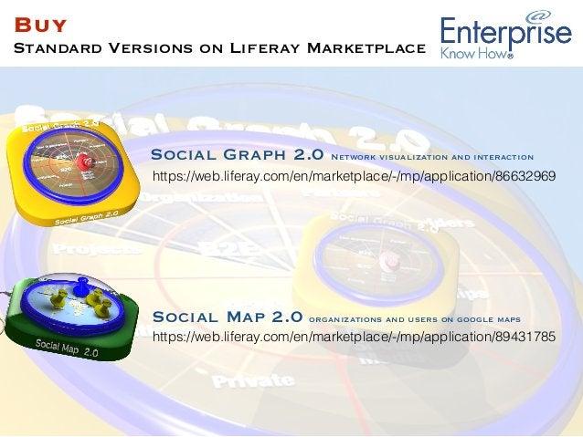Buy Social Graph 2.0 Network visualization and interaction https://web.liferay.com/en/marketplace/-/mp/application/8663296...