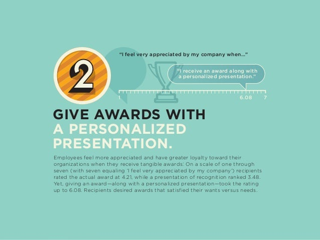 GIVE AWARDS WITH A PERSONALIZED PRESENTATION. Employees feel more appreciated and have greater loyalty toward their organi...