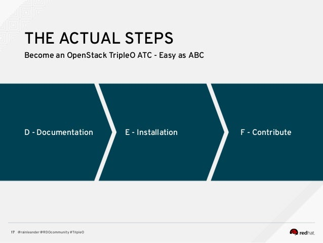 @rainleander @RDOcommunity #TripleO17 D - Documentation F - ContributeE - Installation THE ACTUAL STEPS Become an OpenStac...
