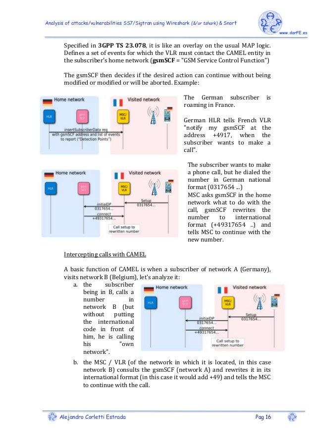 Analysis of attacks / vulnerabilities SS7 / Sigtran using Wireshark (…