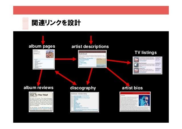 関連リンクを設計  album pages   artist descriptions                                            TV listingsalbum reviews   discogra...
