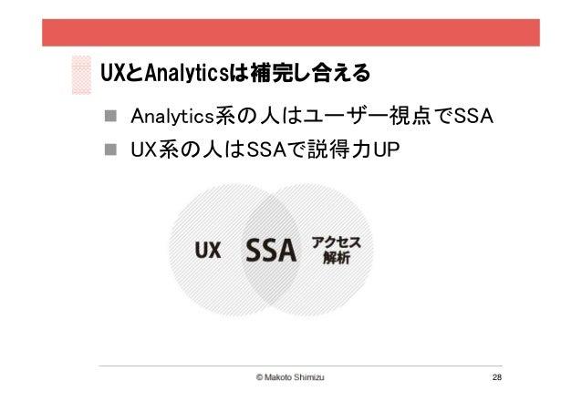 UXとAnalyticsは補完し合える Analytics系の人はユーザー視点でSSA UX系の人はSSAで説得力UP                        28