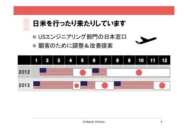 日米を行ったり来たりしています        USエンジニアリング部門の日本窓口        顧客のために調整&改善提案       1   2   3   4   5   6   7   8   9   10   11   122012...