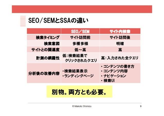 SEO/SEMとSSAの違い              SEO/SEM         サイト内検索 検索タイミング     サイト訪問前           サイト訪問後    検索意図      多種多様              明確サイ...