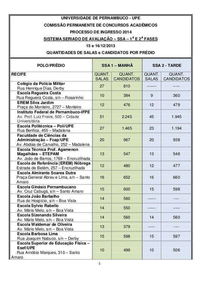 UNIVERSIDADE DE PERNAMBUCO - UPE COMISSÃO PERMANENTE DE CONCURSOS ACADÊMICOS PROCESSO DE INGRESSO 2014 SISTEMA SERIADO DE ...