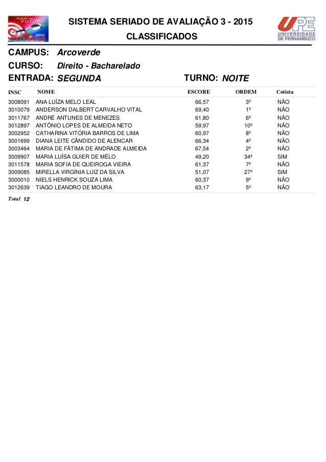 NOMEINSC TURNO: Direito - Bacharelado Arcoverde CURSO: ESCORE ORDEM CLASSIFICADOS SISTEMA SERIADO DE AVALIAÇÃO 3 - 2015 CA...