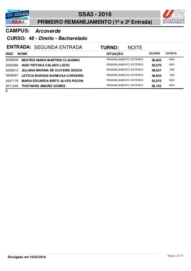 NOME 48 - Direito - Bacharelado SSA3 - 2016 ArcoverdeCAMPUS: PRIMEIRO REMANEJAMENTO (1ª e 2ª Entrada) INSC CURSO: SITUAÇÃO...