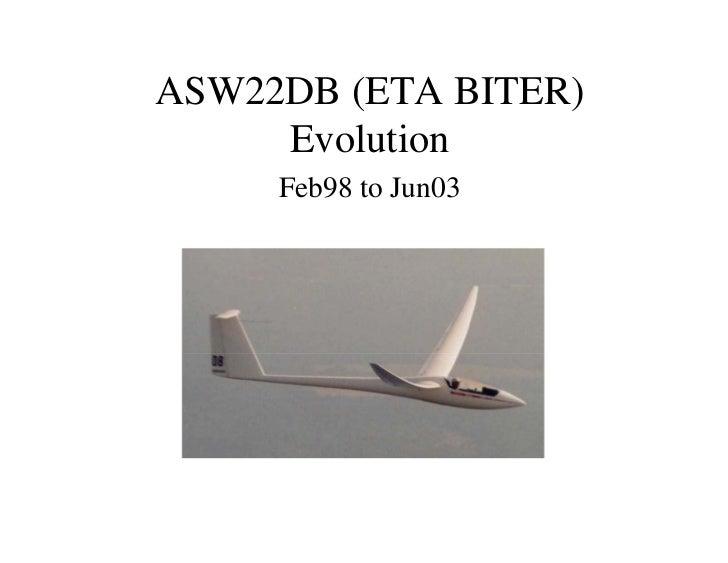 ASW22DB (ETA BITER)     Evolution     Feb98 to Jun03
