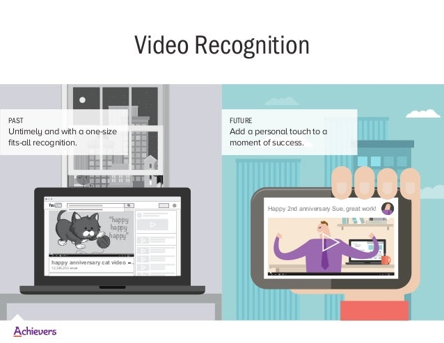 Video Recognition PAST Untimely and with a one-size fits-all recognition. FUTURE Add a personal touch to a moment of succes...