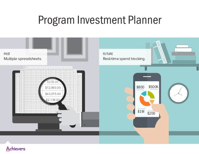 Program Investment Planner FUTURE Real-time spend tracking. PAST Multiple spreadsheets. $1M $800 $200 $500K$12,893.00 $235...