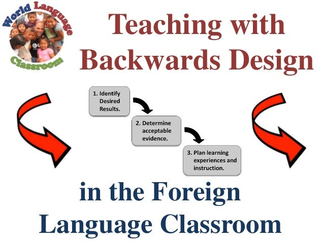 Planning With Backwards Design In The Foreign Language Classroom Wlc