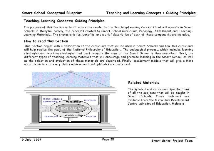 Smart school blueprint 25 smart school conceptual blueprint malvernweather Choice Image