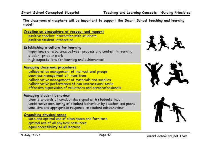 Smart school blueprint 47 smart school conceptual blueprint malvernweather Choice Image