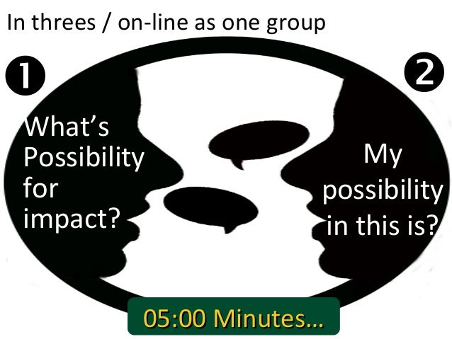21In threes / on-line as one groupWhat'sPossibilityforimpact? Mypossibilityin this is?05:00 Minutes…05:00 Minutes…
