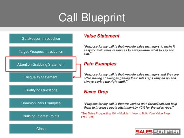 How to build a cold call script that works disqualify statement 15 call blueprint malvernweather Choice Image