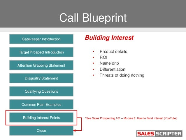 How to build a cold call script that works youtube 19 call blueprint malvernweather Gallery