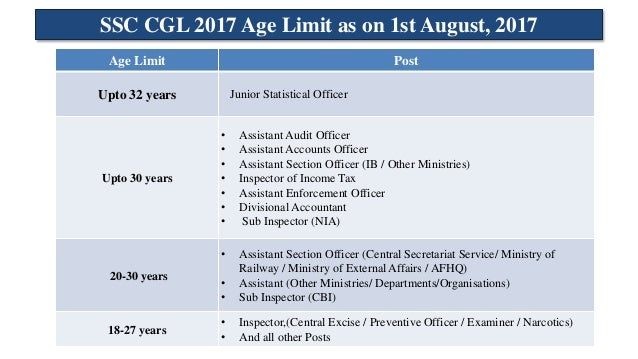 ssc cgl 2017 official notification out check latest exam pattern rh slideshare net