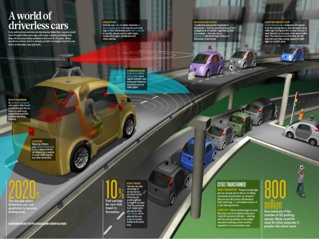 analysis global auto industry The global automotive aftermarket size was valued at usd 33523 billion in 2016 and is projected to gain traction over the forecast period the market is majorly driven by automobile drivers looking to enhance vehicle performance in terms of exhaust, sound, speed, and appearance, among other aspects.