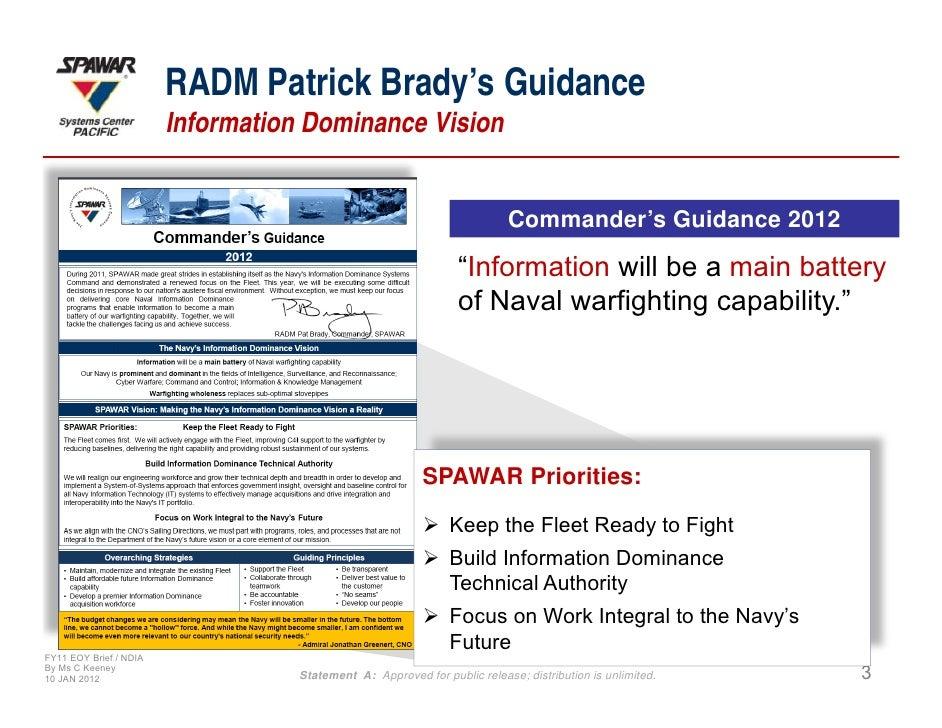 ssc pac overview brief 2012 rh slideshare net SPAWAR Acronym SPAWAR Atlantic