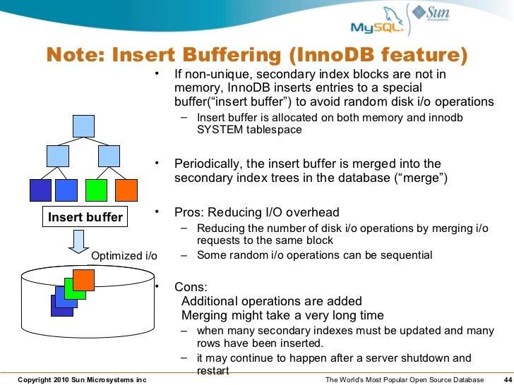 SSD Deployment Strategies for MySQL