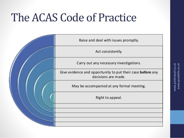 Disciplinary Grievance Handling What You Should Know Acas Code Of