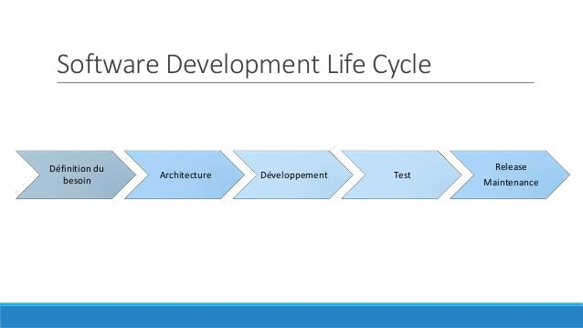 5 Ways to Create a Secure Software Development Life Cycle ...