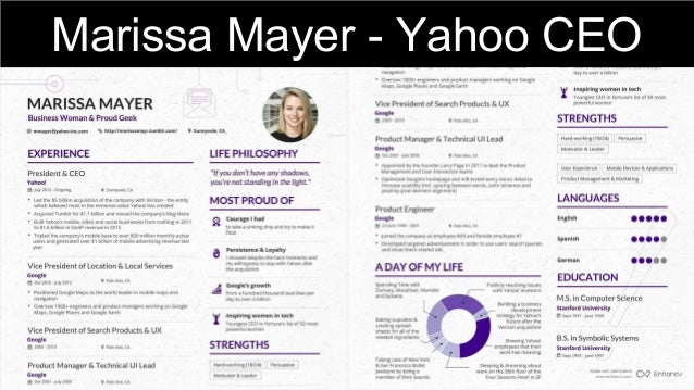 Example Marketing Vs Production Tailored To Employer 12 Marissa Mayer