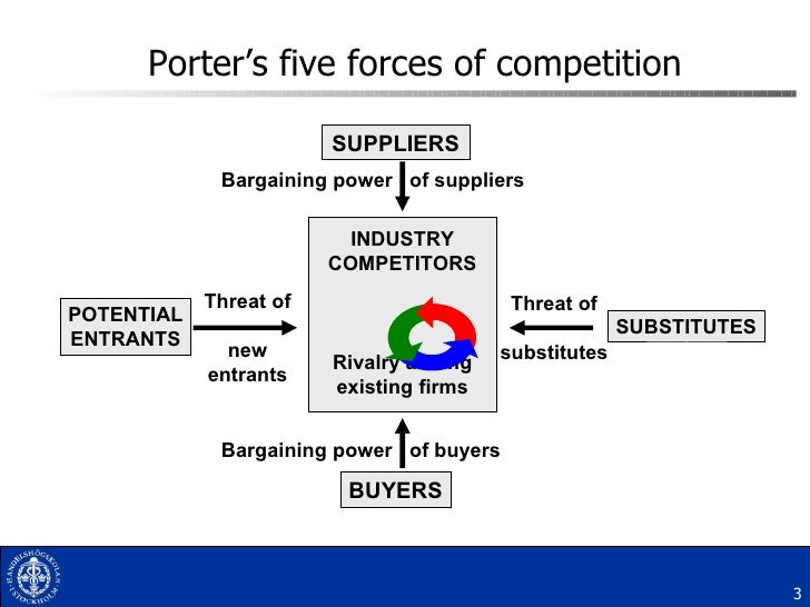 porters 5 forces stobart group Transcript of psa peugeot citroen - strategic analysis  pestel analysis of the automobile industry 3 pestel analysis of the banking sector 4 porter's 5 forces 5 mission & vision statements 6 psa resources 7 bmc's 8 conclusion 9 bibliography description group psa peugeot citroën: 1976: merger of peugeot sa and citroën sa 2013.