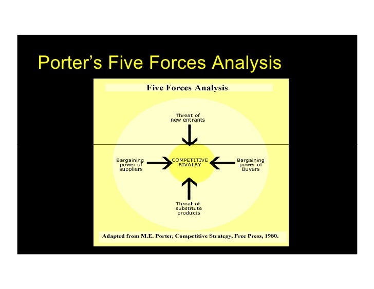 porter 5 forces cola wars continue 5 forces on csd industry (bottler perspective) change in focus cola wars cps cycles discourse context people personal porter pressures rbv.