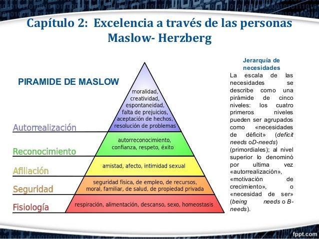 contrast maslow herzberg