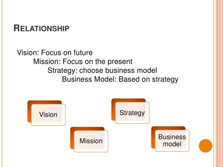 Sse strategy wo_ha_2011 Slide 3